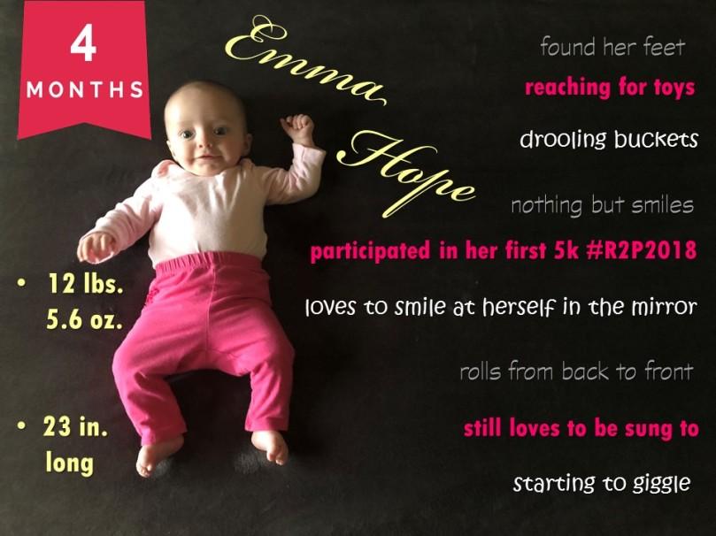 Emma 4 month stats
