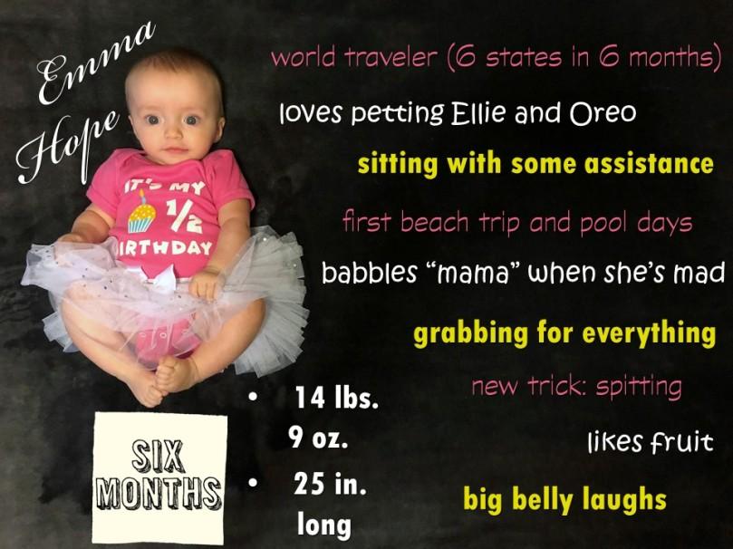 Emma 6 month stats